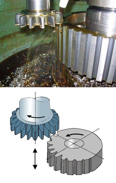 روش کله زنی در تولید چرخ دنده